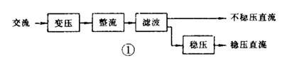 如何看懂电路图(二)-电源电路