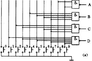 如何看懂电路图(九)-编码器译码器和寄存器移位寄存器